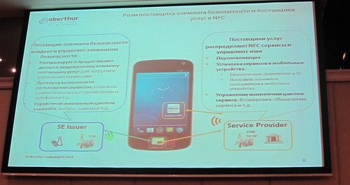 NFC и Oberthur Technologies