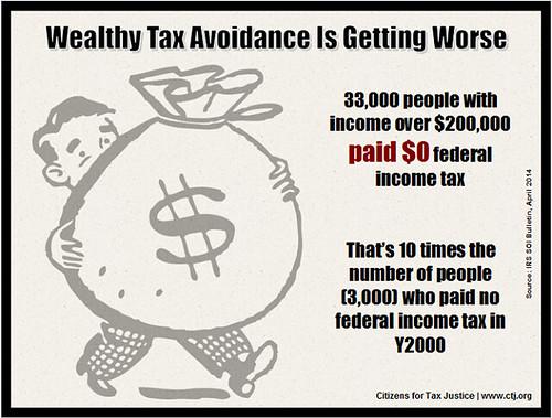 IRS TAX INCREASE