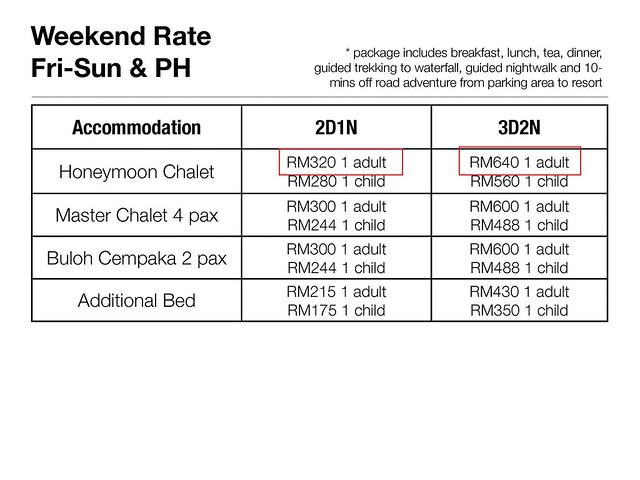 2) Weekend Rate