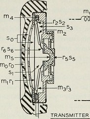 "Image from page 367 of ""The Bell System technical journal"" (1922)"