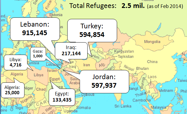 immigration policies regarding syrian refugees The crisis facing the eu as migrants from the middle east and africa try to reach new homes in europe, explained with charts and maps.
