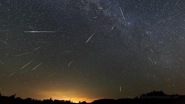 Meteor Shower Cumulative Meteors