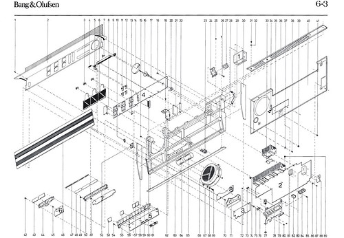 Assembly of BeoMaster 2400