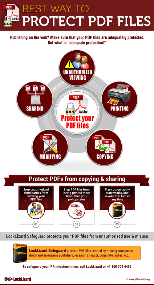 Best Way To Protect PDF Files