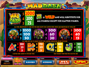 Mad Dash Slots Payout