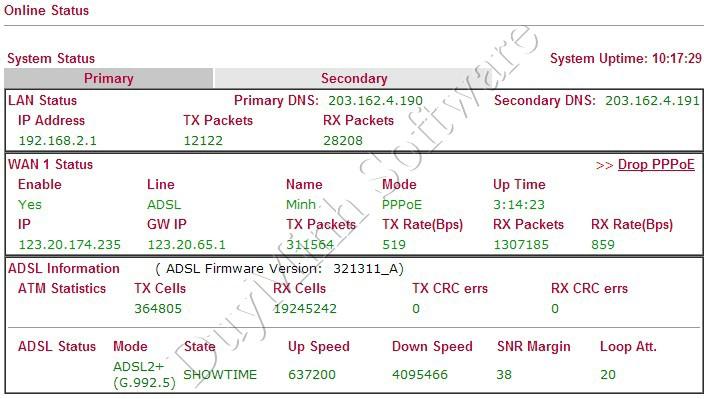 Thông số SNR Margin / Loop attenuation ADSL 14055778066_c2940bf2bd_o