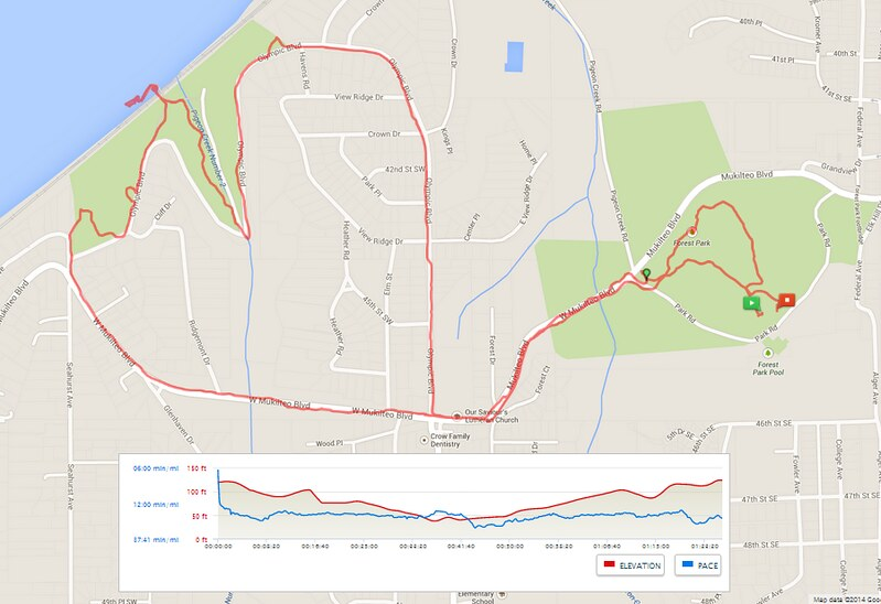Today's awesome walk, 4.34 miles in 1:26 (478ft gain)