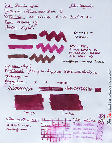 Diamine Syrah on photocopy