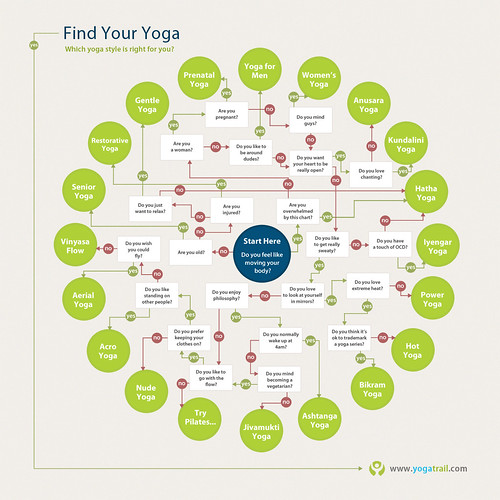 Find-Your-Yoga-Style-Infographic