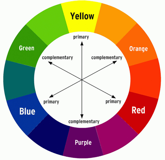 red wheel and blue meet in center form purple