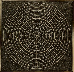 "Image from page 174 of ""A high-school astronomy: in which the descriptive, physical, and practical are combined .."" (1859)"