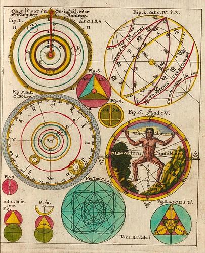 011-Opus Mago-cabbalisticum Et Theosophicum…1735- Georg Von Welling-fuente E-rara