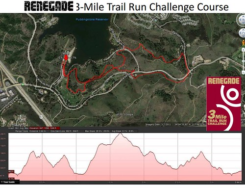Renegade 3 Mile Trail Run Challenge Course