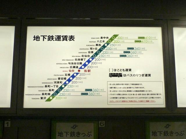 Sendai Station, Sendai Subway