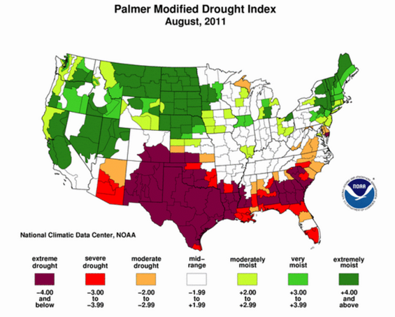 palmer drought index