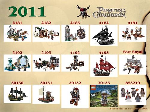 LEGO Pirates Timeline 2011