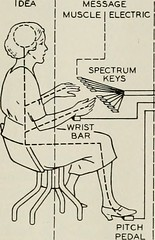 "Image from page 532 of ""The Bell System technical journal"" (1922)"