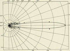 """Image from page 96 of """"The Bell System technical journal"""" (1922)"""