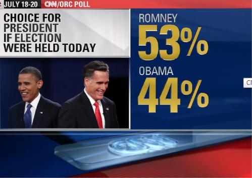 Romney sondage CNN 26 07 14