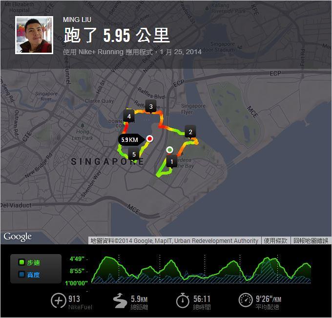Nike+新加坡濱海灣環O-世界最美的路跑道2
