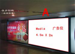 上海人民廣場-南京東路步行街、通道燈箱A