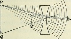 "Image from page 440 of ""Practical physics"" (1922)"