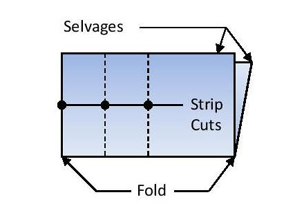 Fold Fabric to Cut Strips