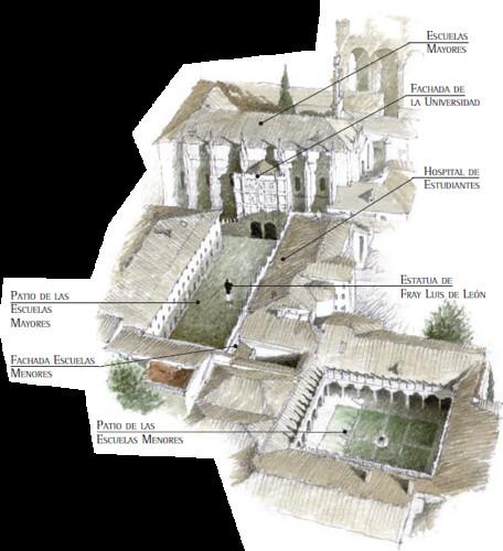 Salamanca - Universidade