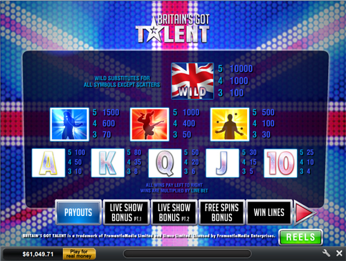 free Britain's Got Talent slot mini symbol