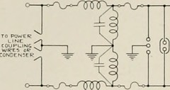"Image from page 177 of ""The Bell System technical journal"" (1922)"