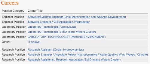 Careers | TMSI