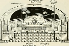 """Image from page 63 of """"The Bell System technical journal"""" (1922)"""