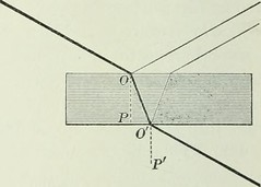 "Image from page 415 of ""Practical physics"" (1922)"