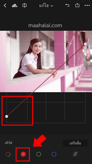 Lightroom Pink White Tone