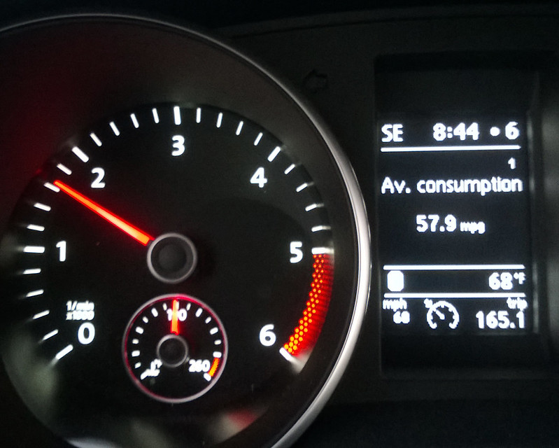 90 miles. 57.6 mpg.  and not even hypermiling the jetta tdi sportwagen.