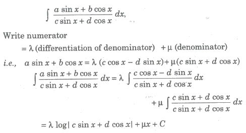 CBSE Class 12 Maths Notes Indefinite Integrals