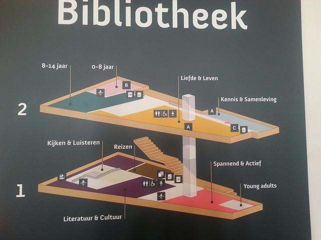 Bibliotheek Arnhem