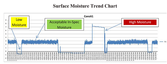 Glue Pillow TREND PLOT Hot Melt PSA Application 051414
