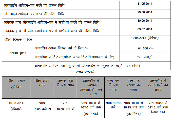 MP PPhT 2014   Pre Pharmacy Test    vyapam mp  Image