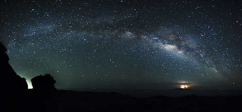 milky way′s panoramic