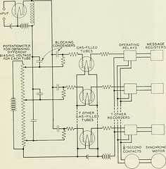 """Image from page 402 of """"The Bell System technical journal"""" (1922)"""