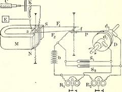 """Image from page 542 of """"Meyers grosses Konversations-Lexikon : ein Nachschlagewerk des allgemeinen Wissens"""" (1908)"""