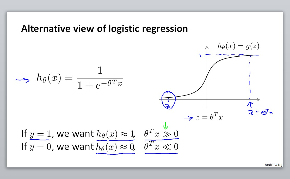 Aleternative view of ligistic regression