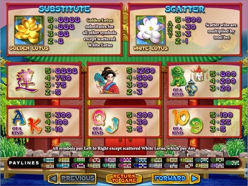 free Golden Lotus slot paytable