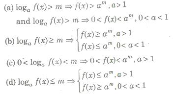 CBSE Class 11 Maths Notes Logarithm