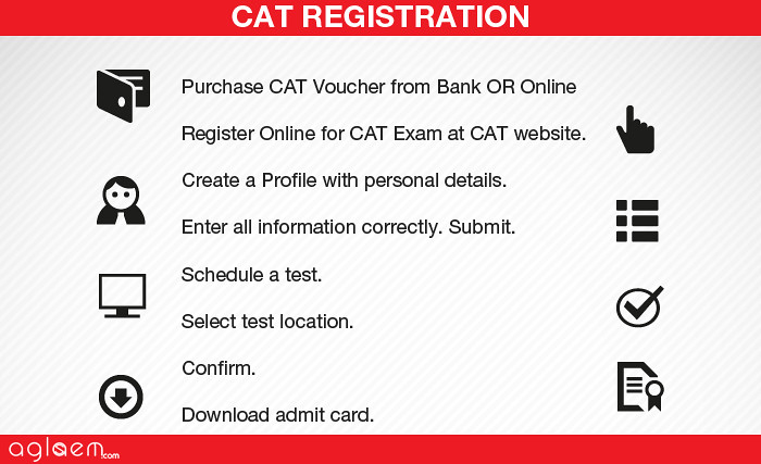 CAT 2014 Exam   Common Admission Test in mba pgdm cat  Category