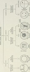"""Image from page 787 of """"The Bell System technical journal"""" (1922)"""