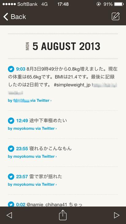 Momentoで振り返る去年のTwitterログ