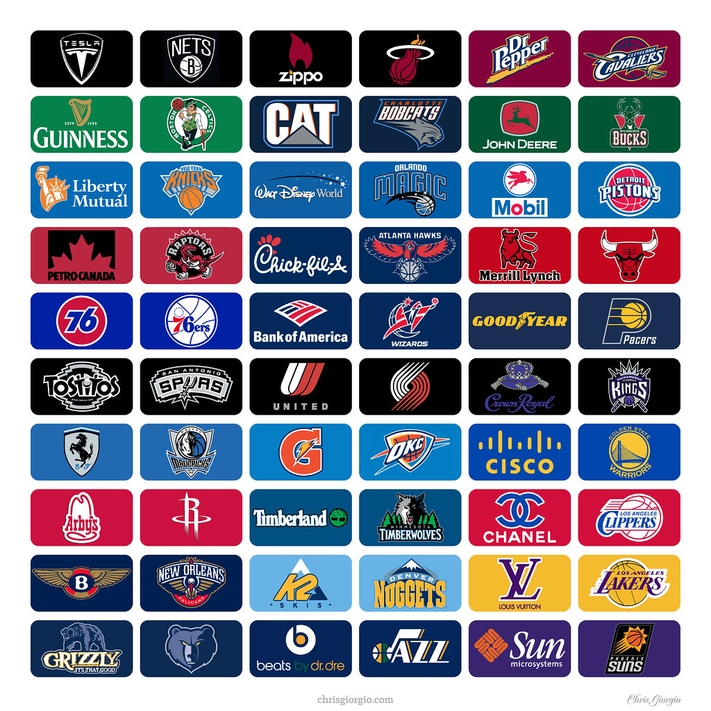 NBA on Pinterest