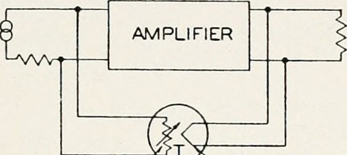 "Image from page 224 of ""The Bell System technical journal"" (1922)"
